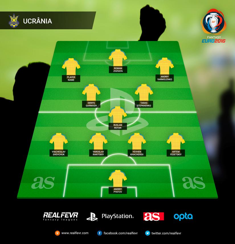 Análise Equipa – Grupo C-Ucrânia