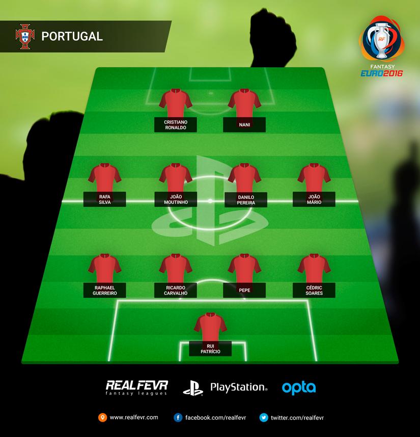 11_f_portugal_pt